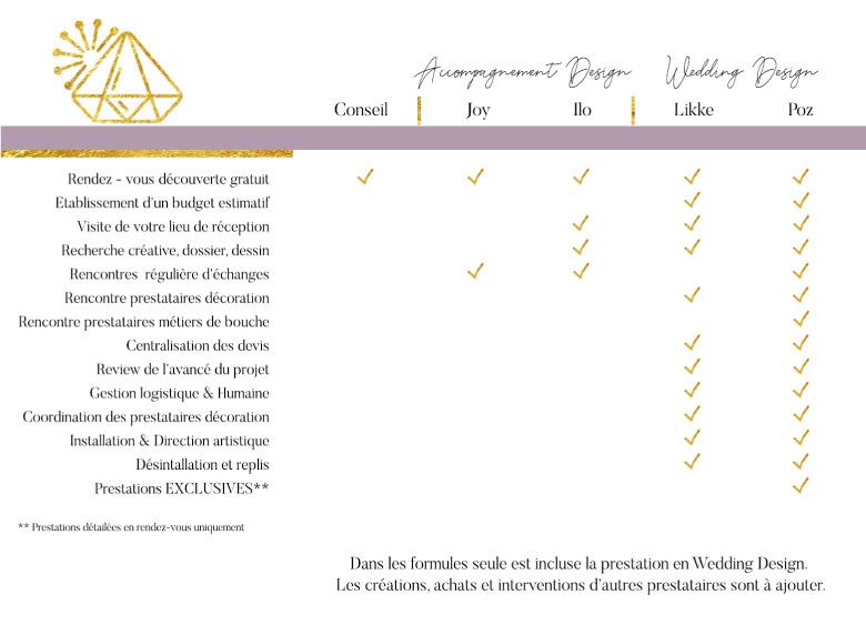 wedding designer Auvergne Rhône Alpes